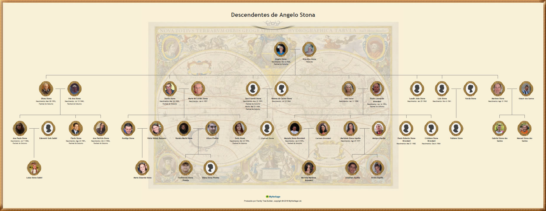 Descendentes de Angelo Stona